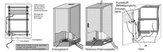 kabel schirmung anschlie en automobil bau auto systeme. Black Bedroom Furniture Sets. Home Design Ideas